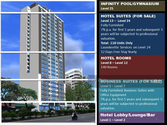 Hotel Buy to Let Concept | Sea View , Kota Kinabalu City Centre   25720658