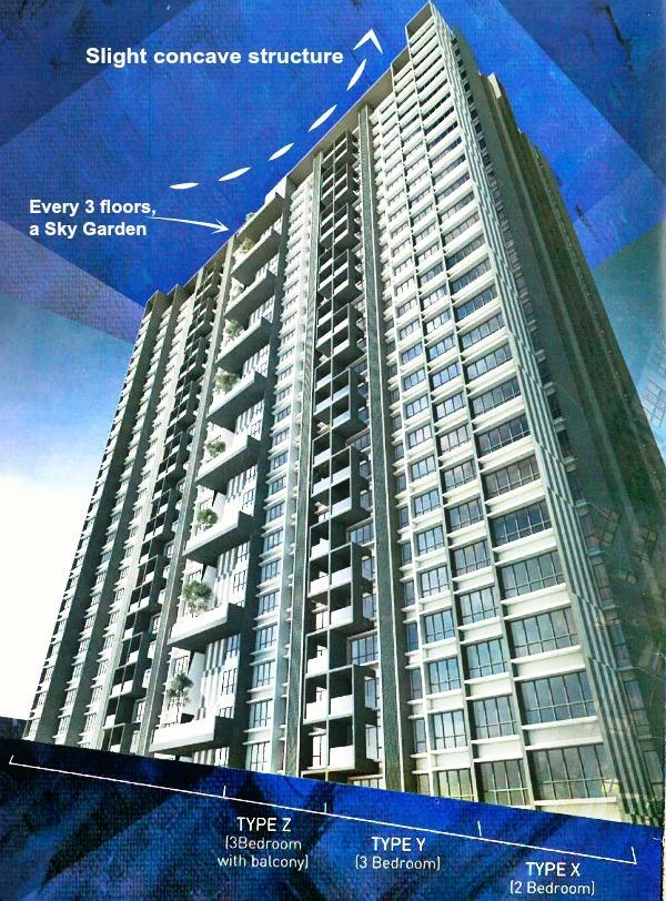 Ohako Puchong Jaya Review Propertyguru Malaysia