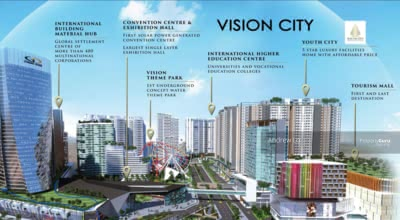 For Sale - Youth City @ Vision City